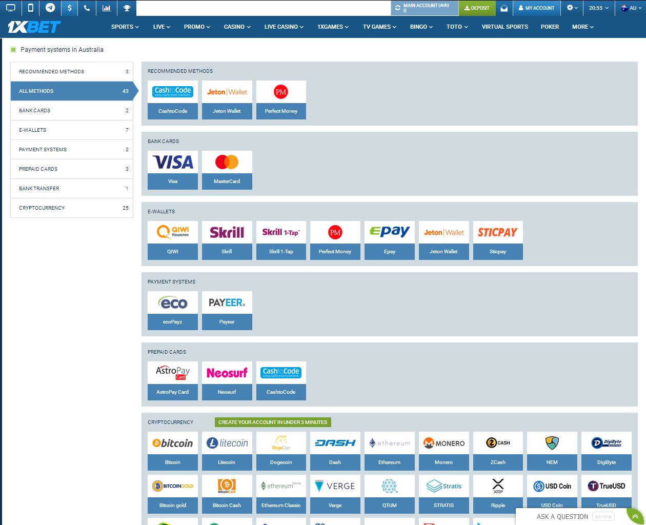 Payment Methods for Australia